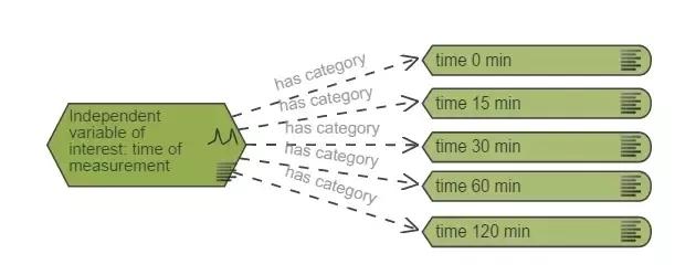 实验设计图3